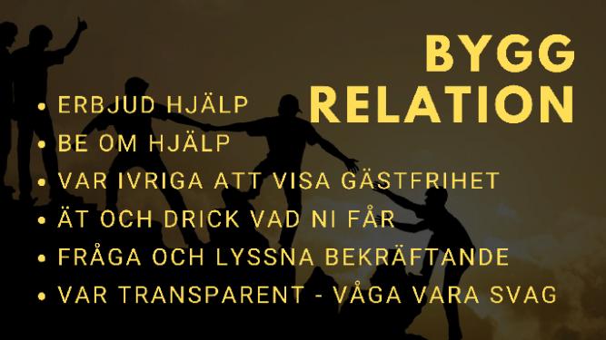 Bygg relation